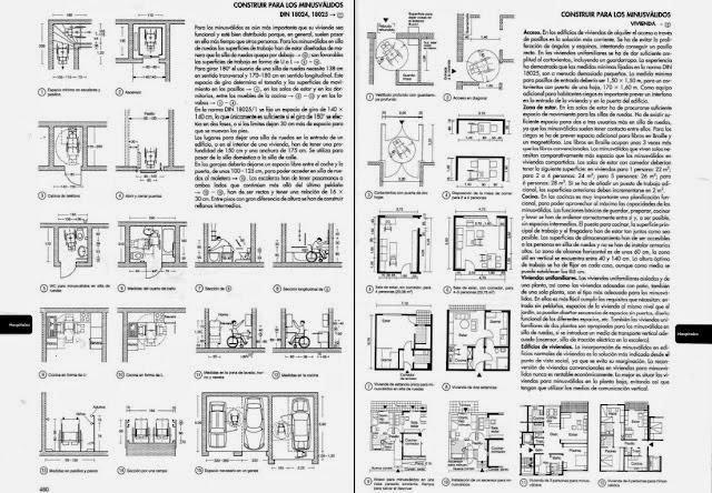 Neufert arte de proyectar en arquitectura juan pablo morin for Libro medidas arquitectura