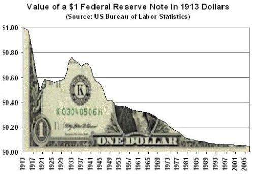 dólar,
