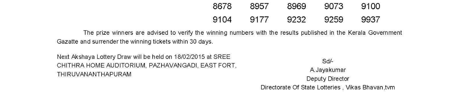 Akshaya AK 176 Lottery Result 11-2-2015