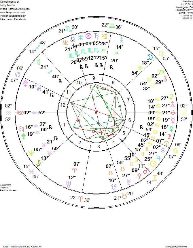 The February Month Horoscope Elle Libra Weekly Horoscope ...