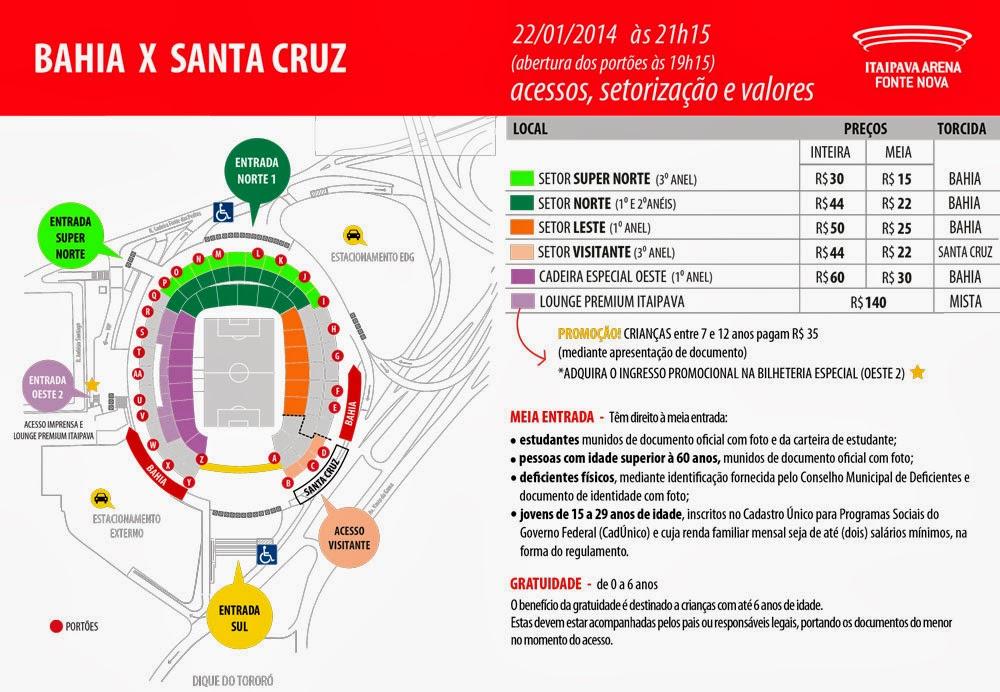 Setorização - Bahia x Santa Cruz