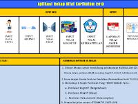 Aplikasi Rekap Nilai Kurikulum 2013 Versi Microsoft Excel