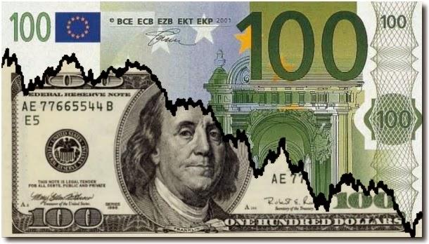 U.S Dollar & Euro Dollar