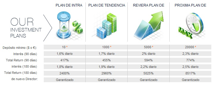 INVERSIONES RENTABLES
