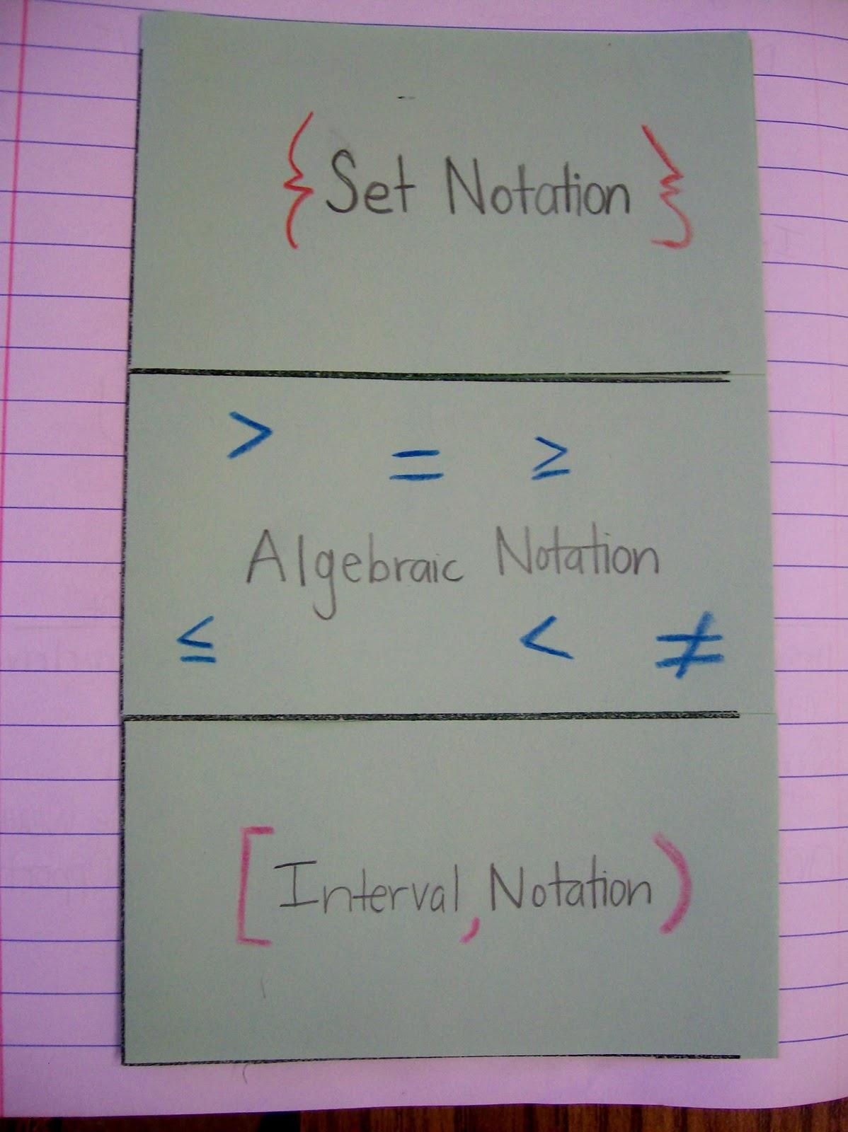 Domain And Range Notation Foldable  Outside