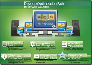 Microsoft Desktop Optimization Pack 2013 Full