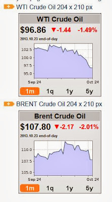 Crude oil: another collapse ahead? thumbnail