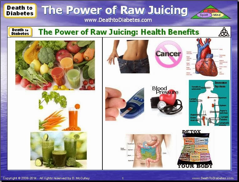 Power of Raw Juicing: Health Benefits