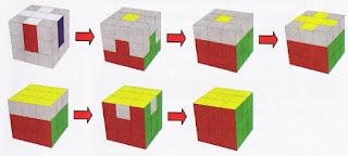 Cara Bermain Rubik