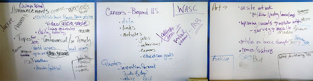 Image of collaborative story ideas on a whiteboard