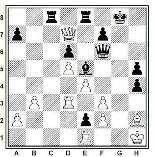 Posición de la partida de ajedrez Kolomer - Chunko (Correspondencia, 1995)