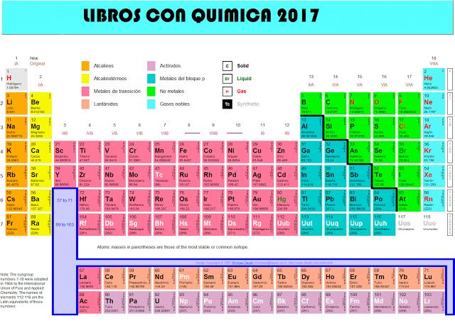 Libros con química 2017