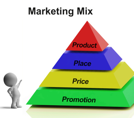 holden marketing mix Understanding classic concepts, like the marketing mix, can help marketers build effective, compelling, and sustainable marketing programs learn more.