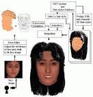 3D hair style