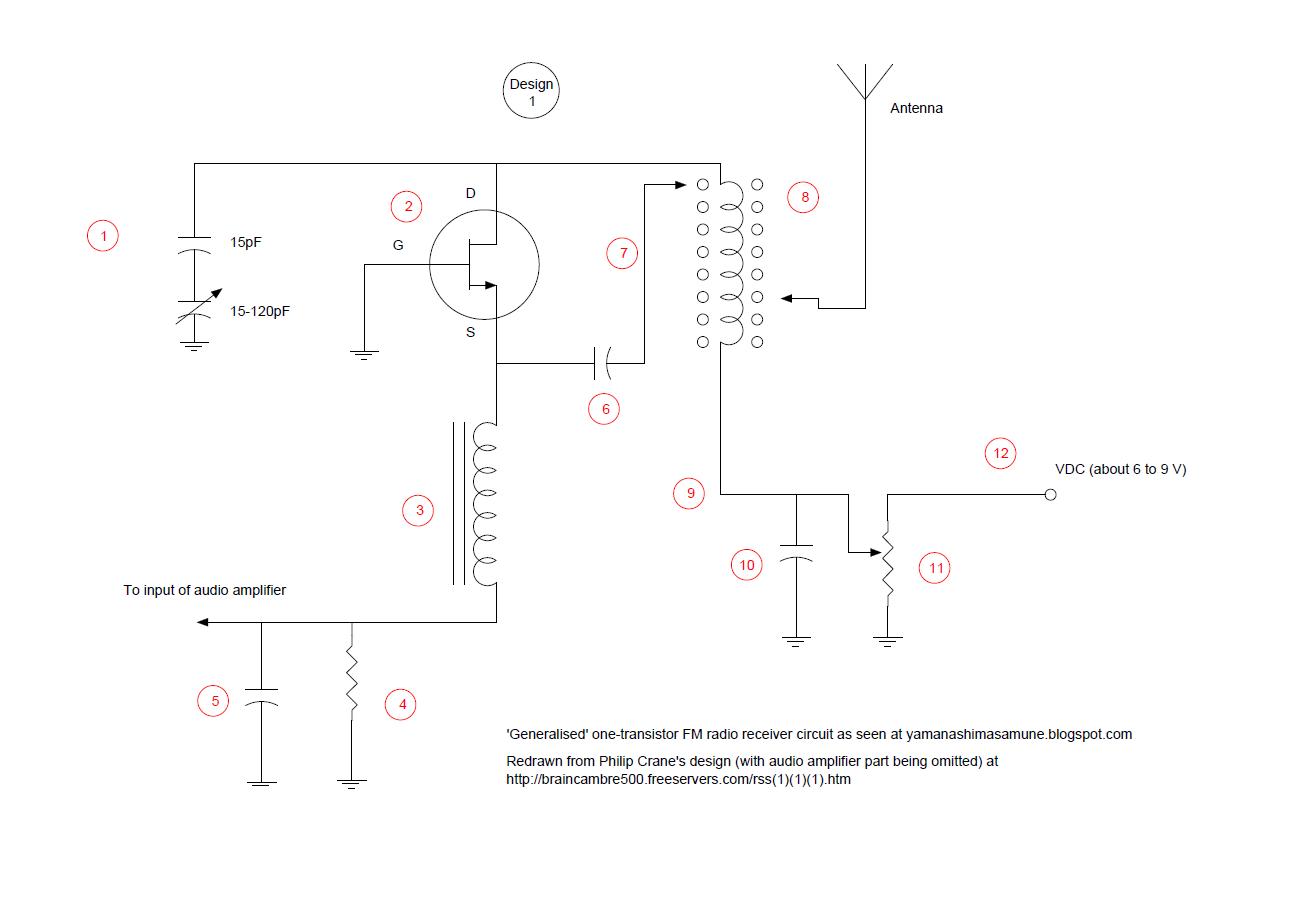thorpnics single transistor fm radio receiver2) jfet transistor mpf102 3) rf choke 26 turns, 30 awg wire, 8mm diameter coil 4) resistor 10kohm 5) capacitor 4 7nf 6) capacitor 4 7 5pf