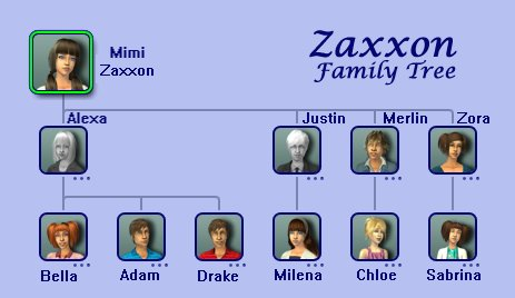 Zaxxon family tree and crest