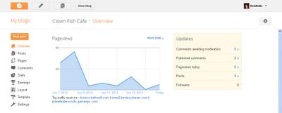 Blogger Blog Dashboard