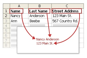 Address Label Template Excel