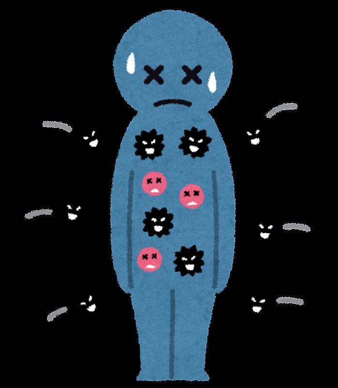 免疫力の弱い人のイラスト ... : おもちゃ お金 : すべての講義