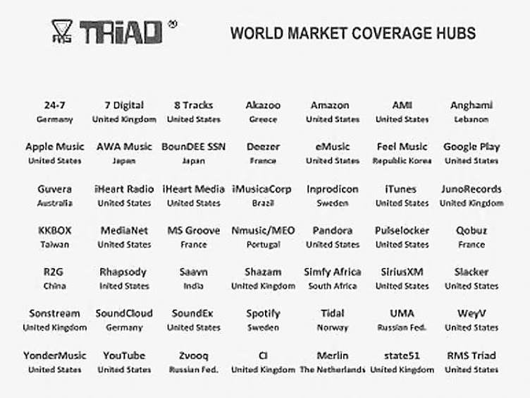 WORLD MARKET COVERAGE HUBS