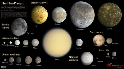 Planet di Tata Surya
