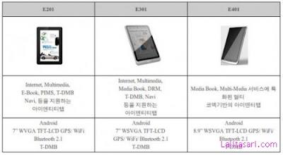 Spesifikasi Enspert E401 Android Tablet 2011