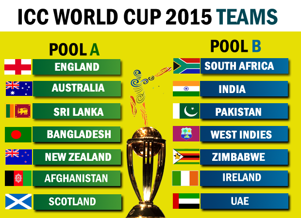 ICC CRICKET WORLD CUP 2015 team pools