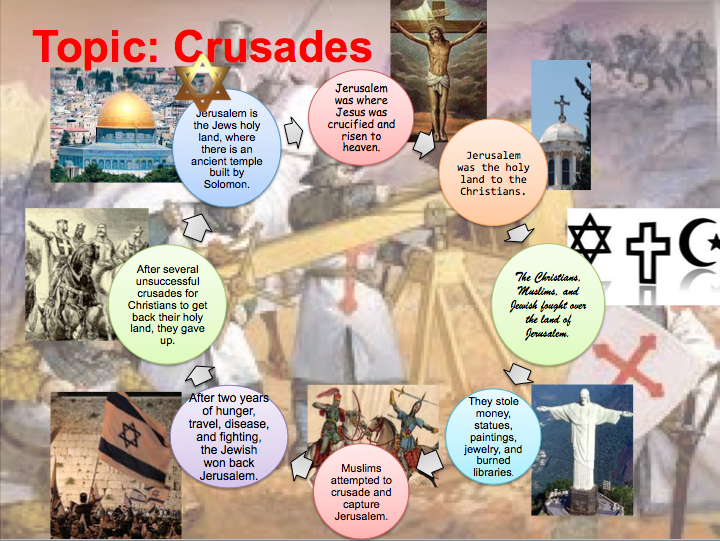 the history and effects of the crusades on medieval europe The crusades were a series of military expeditions conducted by european  christians  from its initial course, with tragic consequences for the jews of  europe  marked a turning point in the history of the jews in medieval western  europe.