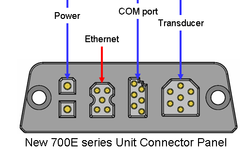 Humminbird Helix Networking Manual Humminbird Ethernet