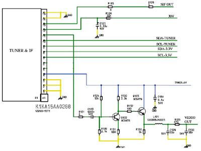 Hình 31a - Điện áp và tín hiệu điều khiển bộ kênh và trung tần.
