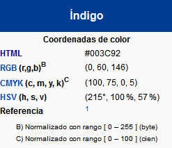Color índigo, código RGB, HTML, CMYK, HSV