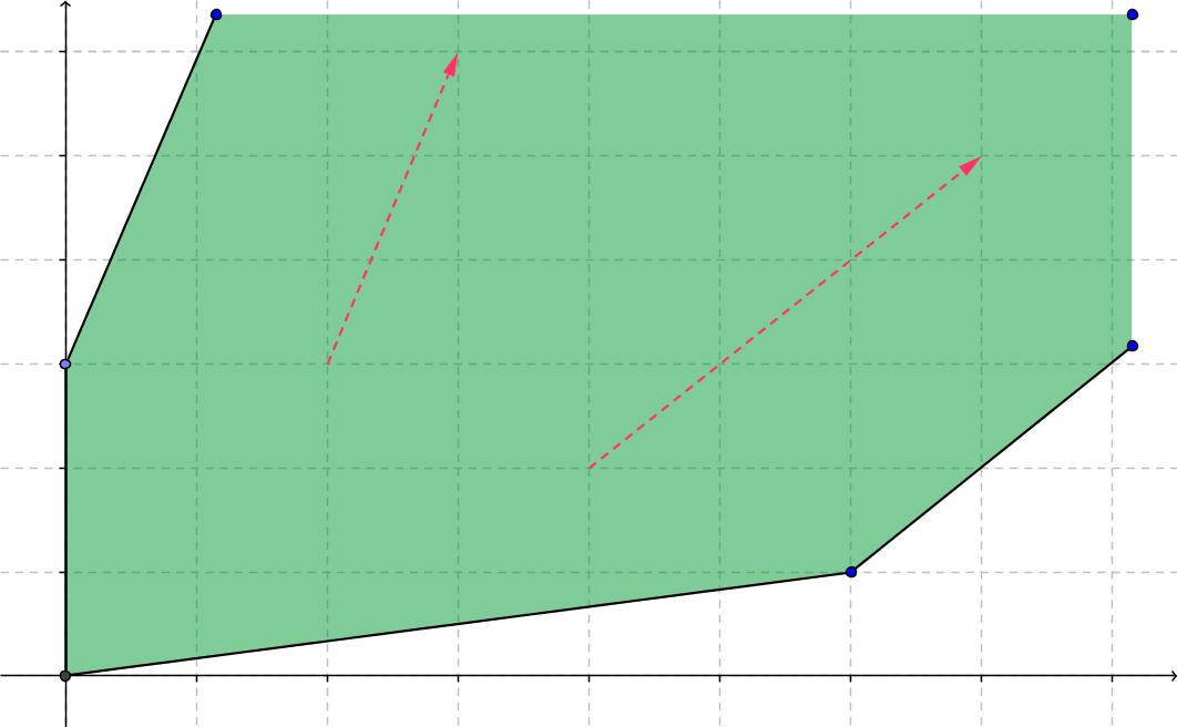 Figure 2: Polyhedron
