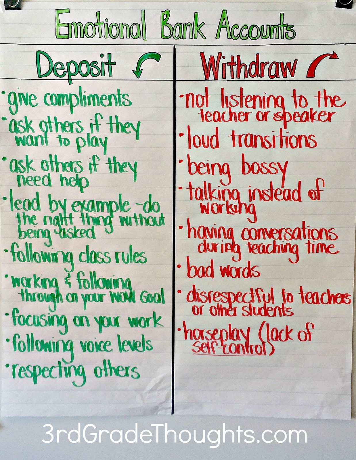 Deposit and withdrawal