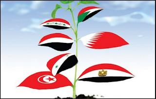 política arabe,cultura árabe, costumbres árabe, historia de la cultura árabe, la historia de los árabes