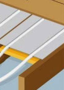 plancher chauffant sec mince Caleosol Budget entre solives