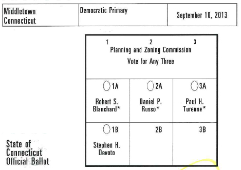 Printable Voting Ballot Template