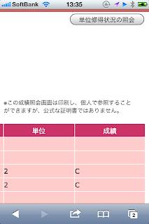 早稲田大学eスクール2010年度秋学期成績発表