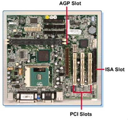 Acer aspire error resource conflict - pci in slot 03 procter and gamble boston ma