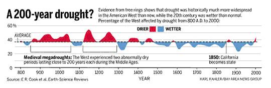 san jose water company sjwc rate increase california drought 2011