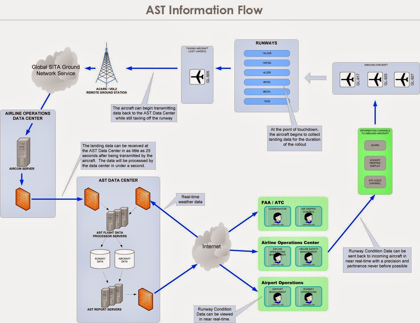 Improving enterprise business process management systems business improving enterprise business process management systems pooptronica Image collections