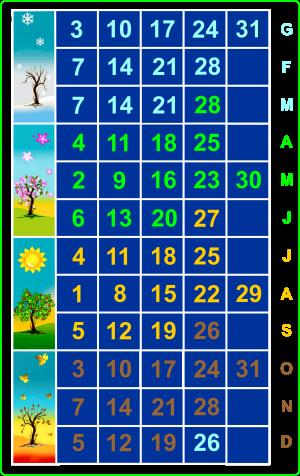 Calendari de sortides 2019
