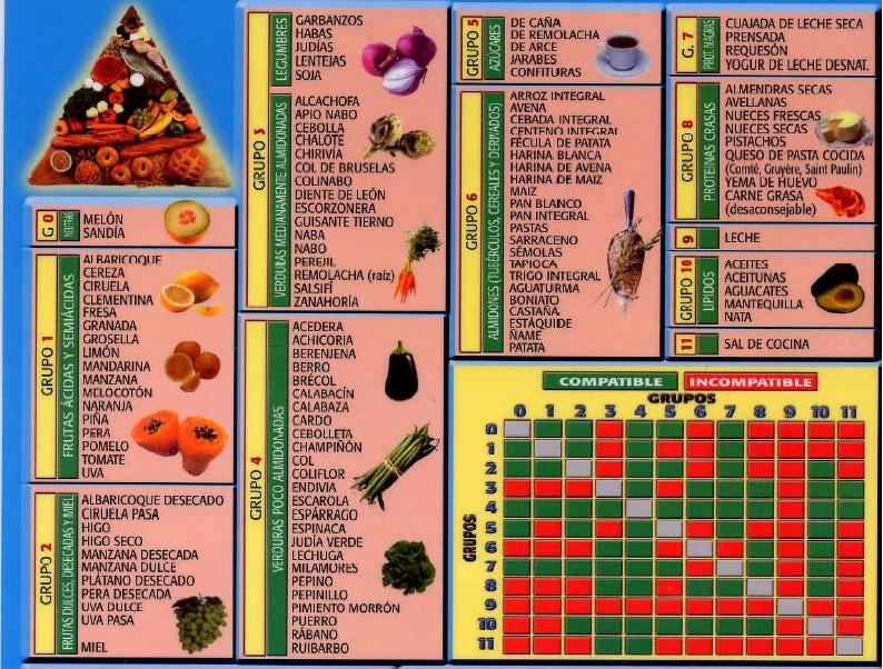 Tierra florida delivery frutas verduras productos for La cocina de los alimentos pdf