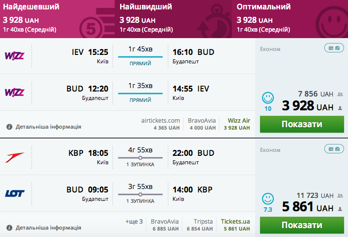 Забронировать билет на поезд чоп будапешт