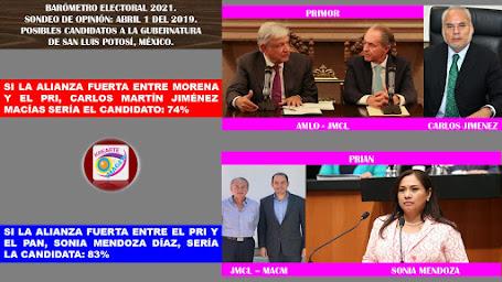 CARLOS JIMENES 74% - SONIA MENDOZA 84%