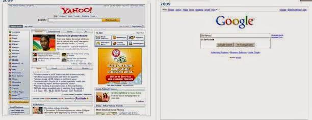 Google dominates