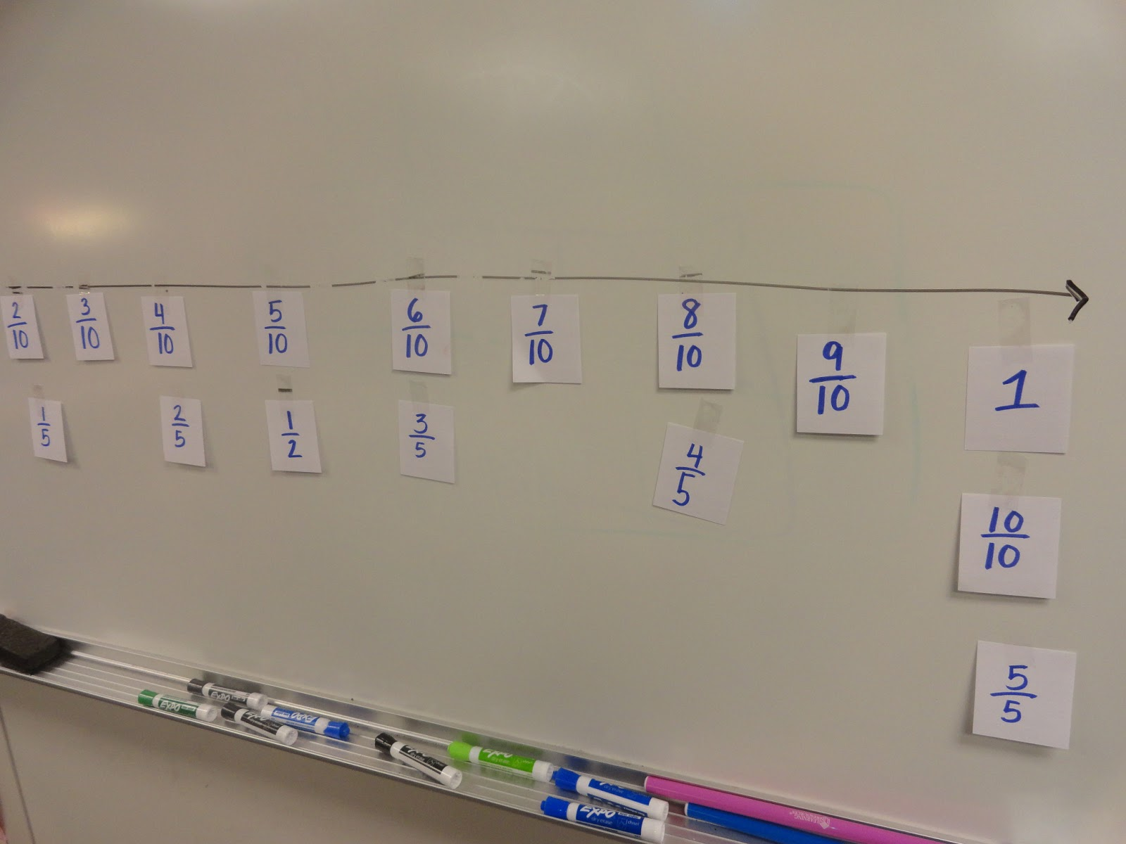 Blank Fraction Number Line Fractions - number line