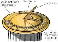 29e4518fde0 História Pensante - Ano IX  Instrumentos uados para a medição do tempo.