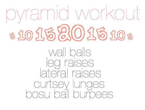 cardio workout, total body workout, workout, circuit, HIIT workout