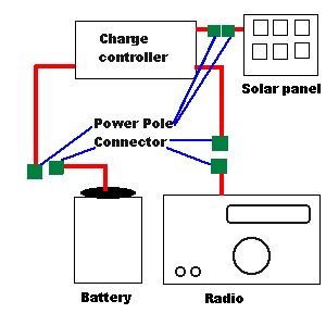 blogs wiring diagram solar panel
