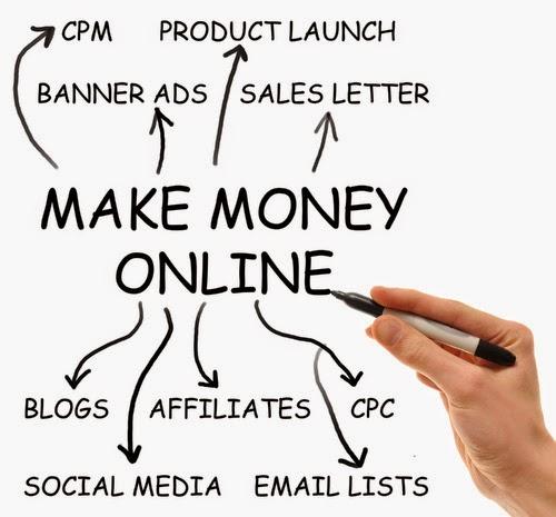 10 Model Bisnes Online Yang Praktikal